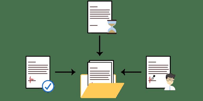 dokument haandtering